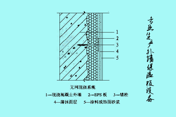 外墙保温系统