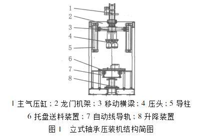 立式轴承压装机,立式轴承压装机厂家/产品简介